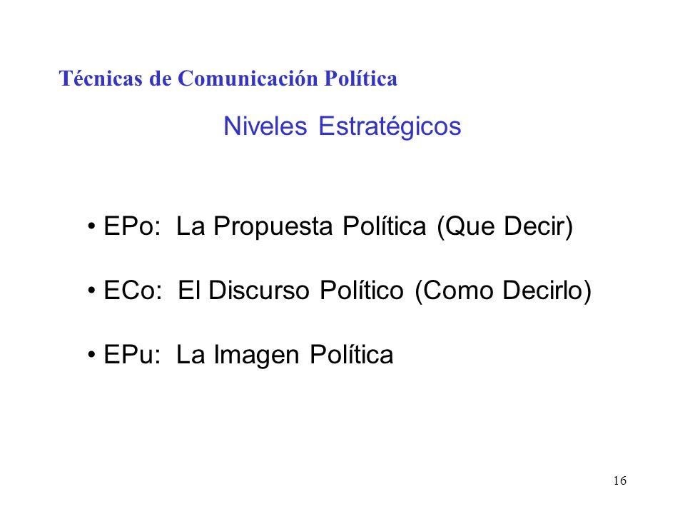 16 Técnicas de Comunicación Política Niveles Estratégicos EPo: La Propuesta Política (Que Decir) ECo: El Discurso Político (Como Decirlo) EPu: La Imag