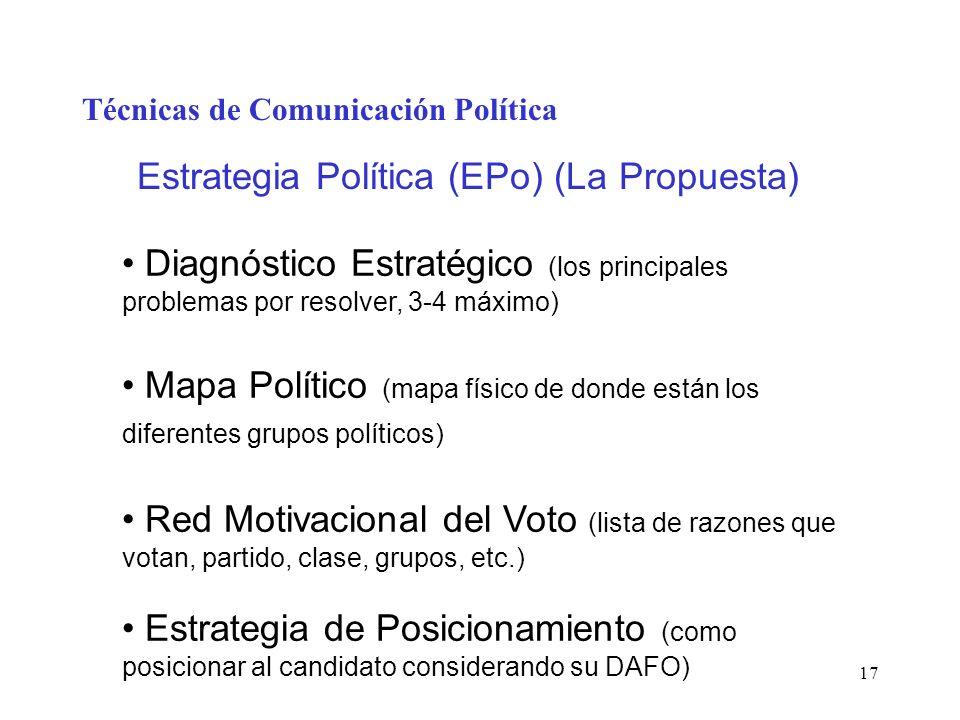 17 Técnicas de Comunicación Política Estrategia Política (EPo) (La Propuesta) Diagnóstico Estratégico (los principales problemas por resolver, 3-4 máx