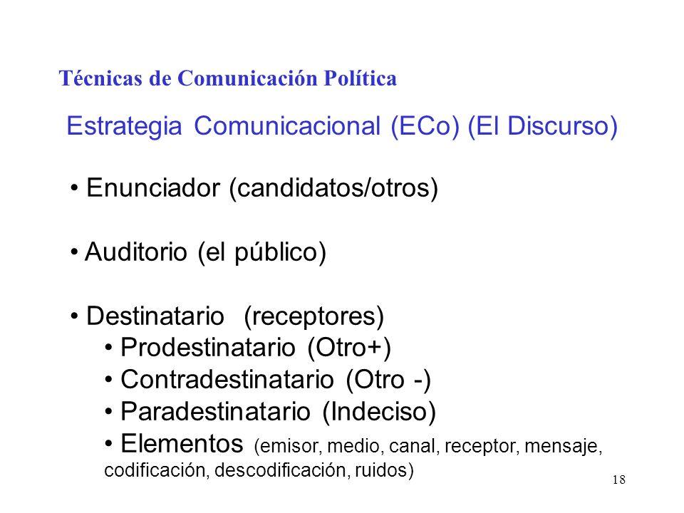 18 Técnicas de Comunicación Política Estrategia Comunicacional (ECo) (El Discurso) Enunciador (candidatos/otros) Auditorio (el público) Destinatario (