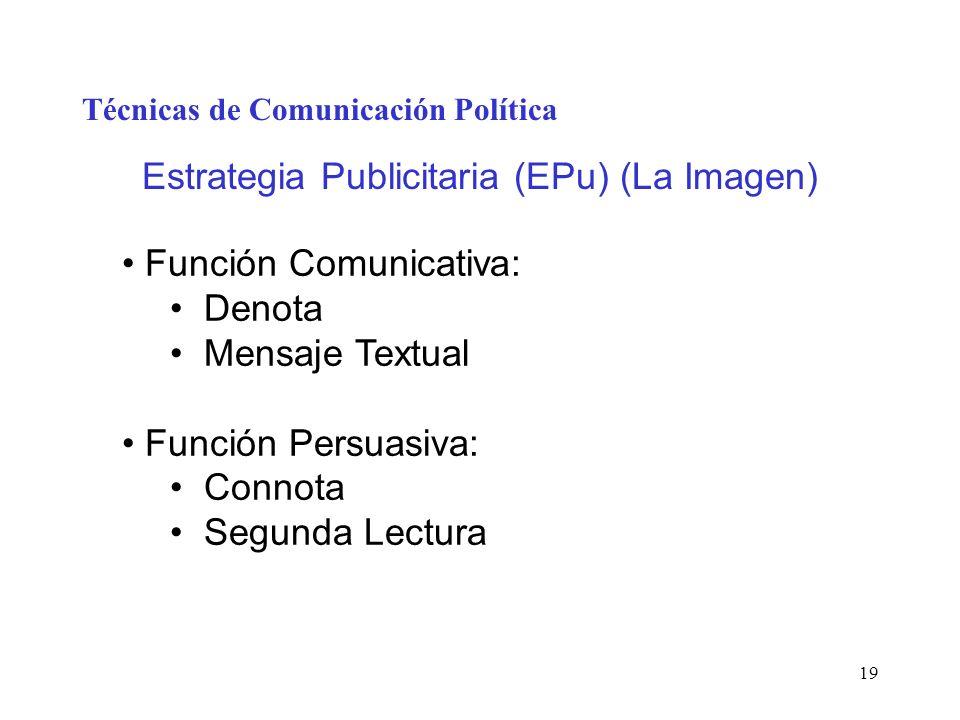 19 Técnicas de Comunicación Política Estrategia Publicitaria (EPu) (La Imagen) Función Comunicativa: Denota Mensaje Textual Función Persuasiva: Connot