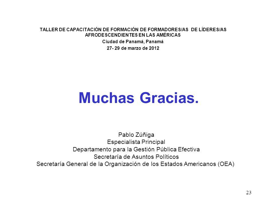 23 Muchas Gracias. TALLER DE CAPACITACIÓN DE FORMACIÓN DE FORMADORES/AS DE LÍDERES/AS AFRODESCENDIENTES EN LAS AMÉRICAS Ciudad de Panamá, Panamá 27- 2
