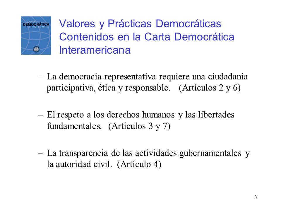 3 Valores y Prácticas Democráticas Contenidos en la Carta Democrática Interamericana –La democracia representativa requiere una ciudadanía participati