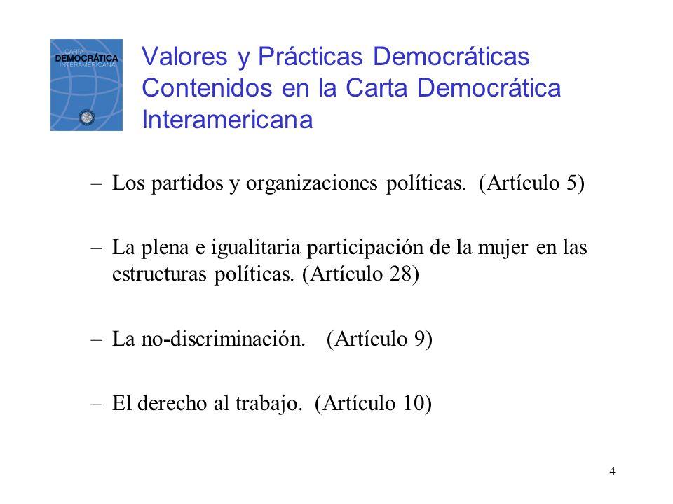 4 Valores y Prácticas Democráticas Contenidos en la Carta Democrática Interamericana –Los partidos y organizaciones políticas. (Artículo 5) –La plena