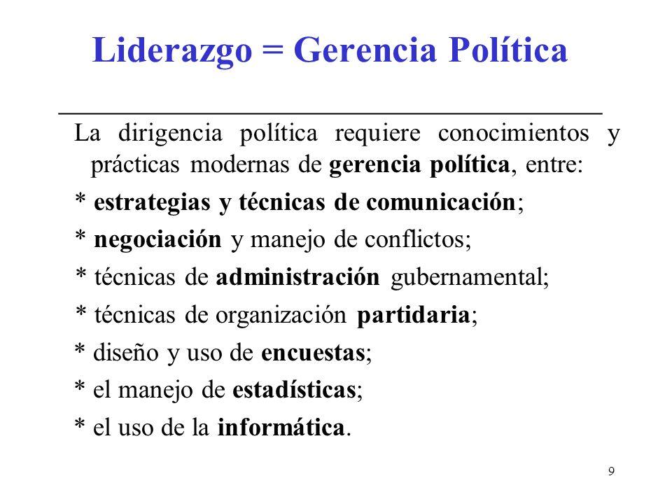 9 Liderazgo = Gerencia Política _____________________________ La dirigencia política requiere conocimientos y prácticas modernas de gerencia política,