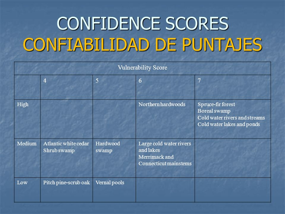 CONFIDENCE SCORES CONFIABILIDAD DE PUNTAJES Vulnerability Score 4567 HighNorthern hardwoodsSpruce-fir forest Boreal swamp Cold water rivers and streams Cold water lakes and ponds MediumAtlantic white cedar Shrub swamp Hardwood swamp Large cold water rivers and lakes Merrimack and Connecticut mainstems LowPitch pine-scrub oakVernal pools