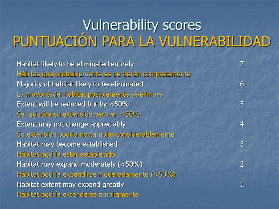 Vulnerability scores PUNTUACIÓN PARA LA VULNERABILIDAD Habitat likely to be eliminated entirely7 Hábitas que probablemente se perderán completamente Majority of habitat likely to be eliminated6 La mayoría del hábitat posiblemente se elimine Extent will be reduced but by <50%5 Se reducirá su extensión pero en <50% Extent may not change appreciably4 Su extensión podría no cambiar considerablemente Habitat may become established3 Hábitat podría estar establecido Habitat may expand moderately (<50%)2 Hábitat podría expandirse moderadamente (<50%) Habitat extent may expand greatly1 Hábitat podría extenderse ampliamente