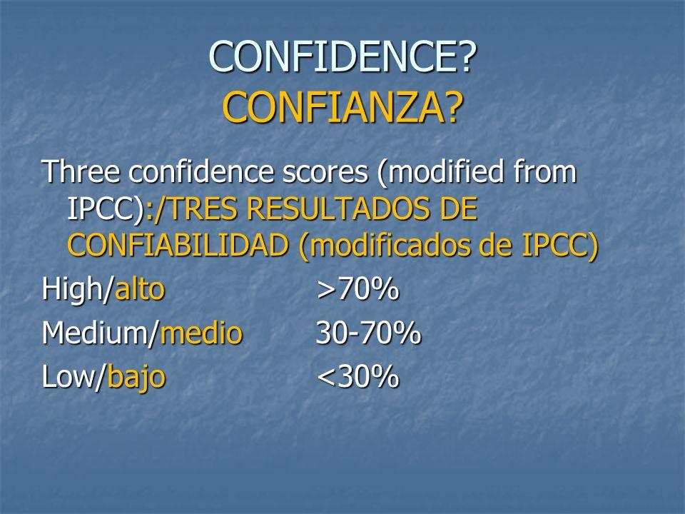 CONFIDENCE. CONFIANZA.