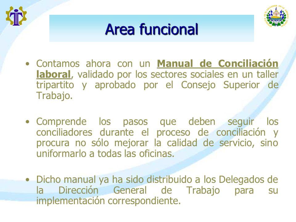 Area funcional Contamos ahora con un Manual de Conciliación laboral, validado por los sectores sociales en un taller tripartito y aprobado por el Cons