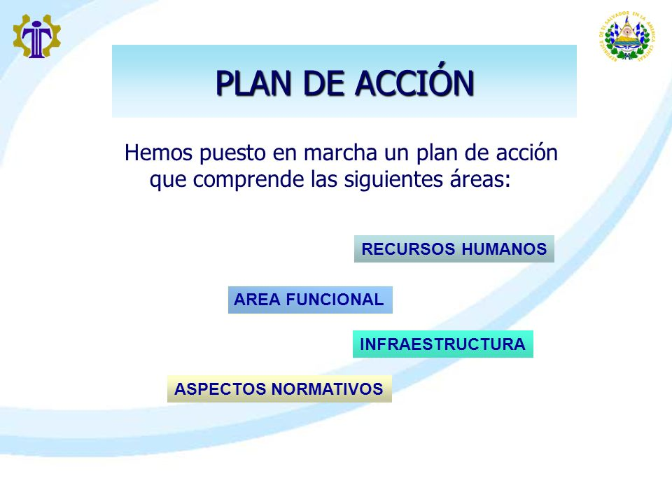 PLAN DE ACCIÓN Hemos puesto en marcha un plan de acción que comprende las siguientes áreas: RECURSOS HUMANOS AREA FUNCIONAL INFRAESTRUCTURA ASPECTOS N