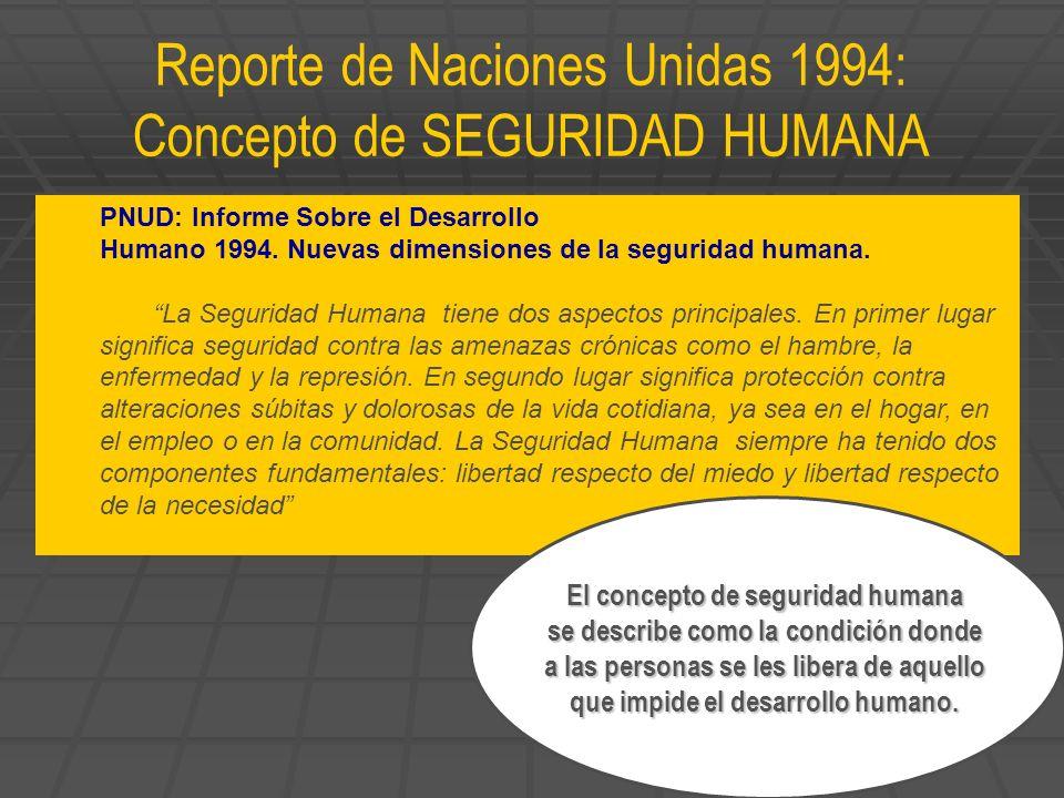 Reporte de Naciones Unidas 1994: Concepto de SEGURIDAD HUMANA PNUD: Informe Sobre el Desarrollo Humano 1994. Nuevas dimensiones de la seguridad humana