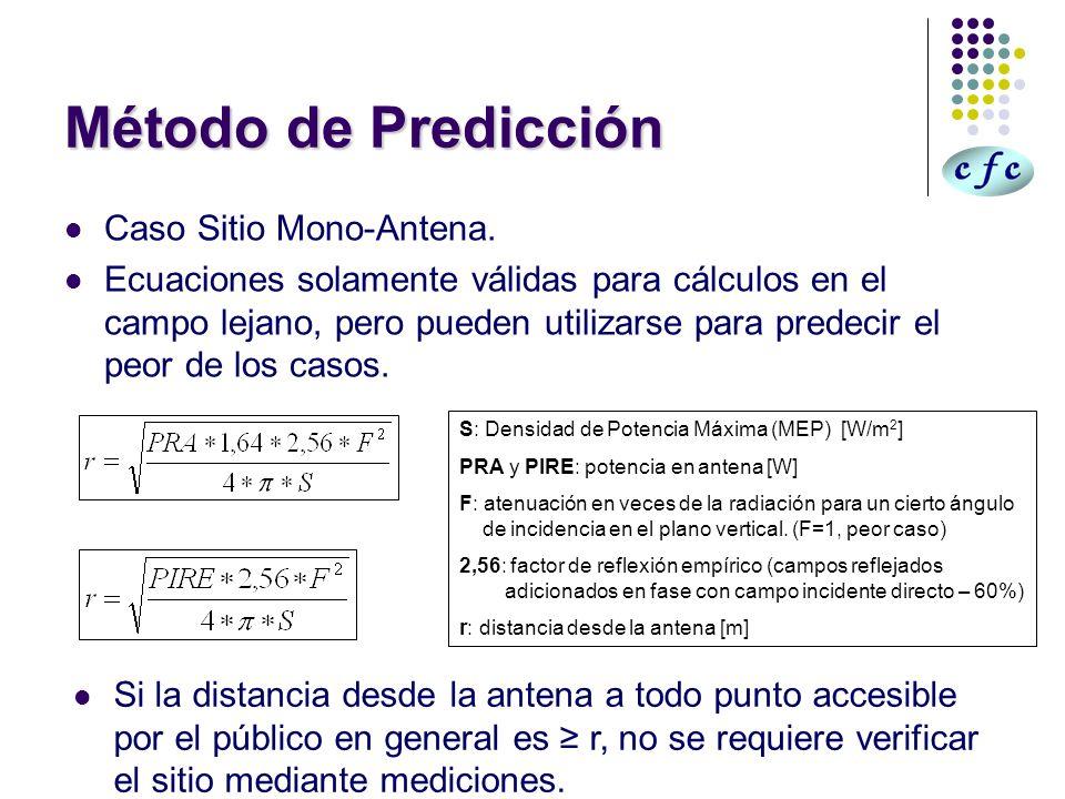 Método de Predicción Caso Sitio Mono-Antena. Ecuaciones solamente válidas para cálculos en el campo lejano, pero pueden utilizarse para predecir el pe