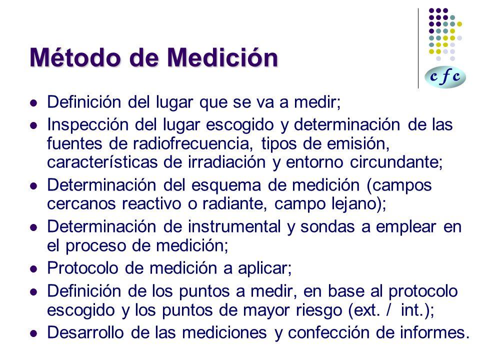 Método de Medición Definición del lugar que se va a medir; Inspección del lugar escogido y determinación de las fuentes de radiofrecuencia, tipos de e