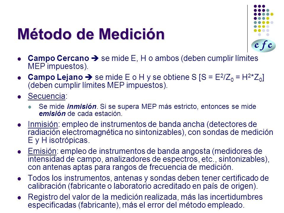 Método de Medición Campo Cercano se mide E, H o ambos (deben cumplir límites MEP impuestos). Campo Lejano se mide E o H y se obtiene S [S = E 2 /Z 0 =