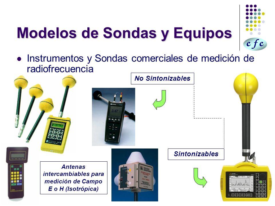 Modelos de Sondas y Equipos Instrumentos y Sondas comerciales de medición de radiofrecuencia No Sintonizables Sintonizables Antenas intercambiables pa