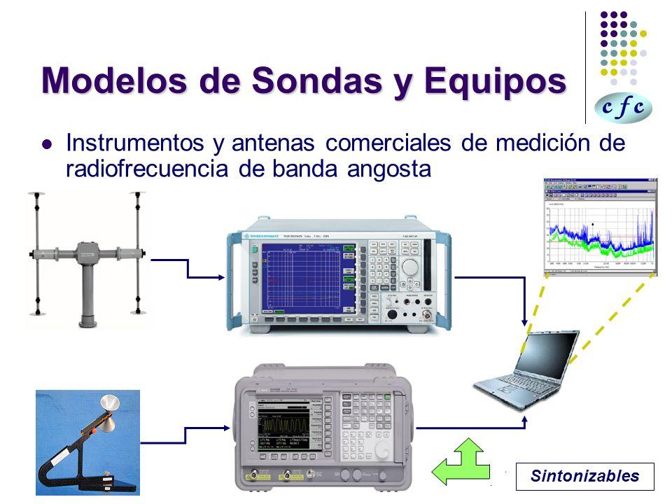 Modelos de Sondas y Equipos Instrumentos y antenas comerciales de medición de radiofrecuencia de banda angosta Sintonizables