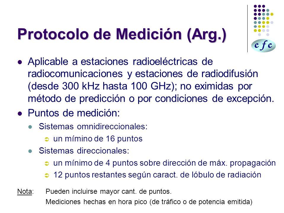 Protocolo de Medición (Arg.) Aplicable a estaciones radioeléctricas de radiocomunicaciones y estaciones de radiodifusión (desde 300 kHz hasta 100 GHz)