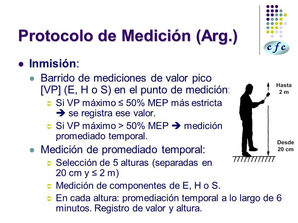 Protocolo de Medición (Arg.) Inmisión: Barrido de mediciones de valor pico [VP] (E, H o S) en el punto de medición: Si VP máximo 50% MEP más estricta