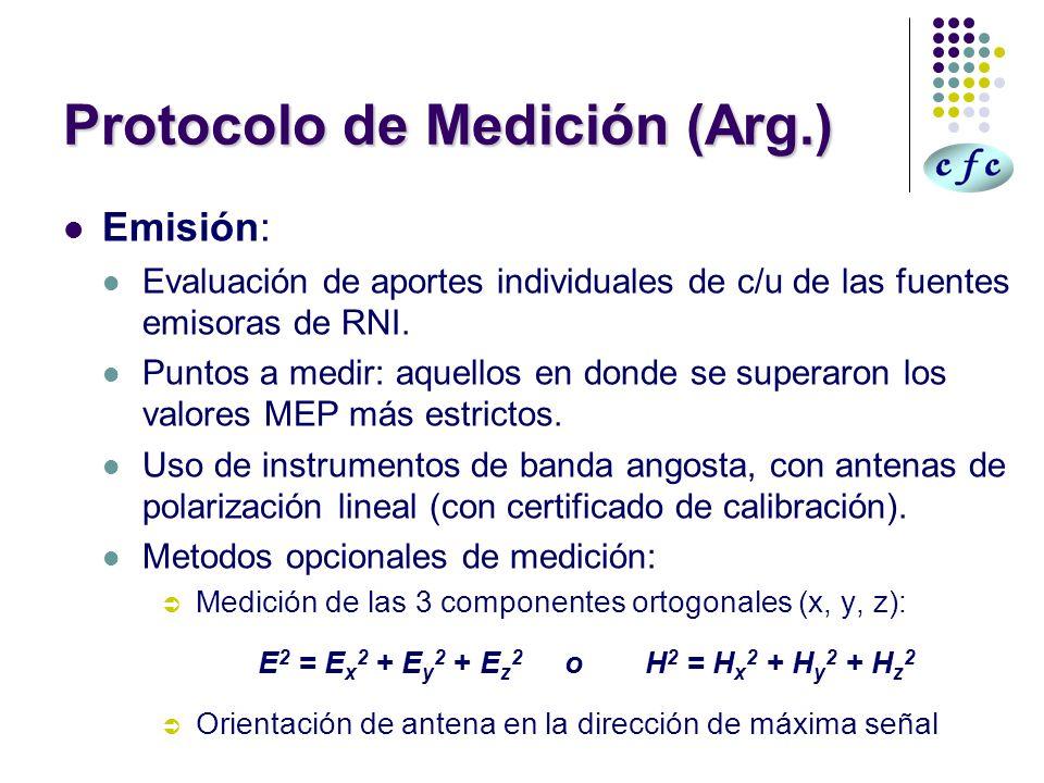 Protocolo de Medición (Arg.) Emisión: Evaluación de aportes individuales de c/u de las fuentes emisoras de RNI. Puntos a medir: aquellos en donde se s
