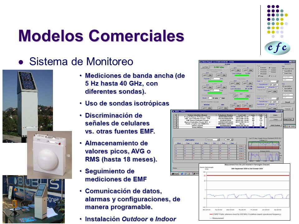 Modelos Comerciales Sistema de Monitoreo Mediciones de banda ancha (de 5 Hz hasta 40 GHz, con diferentes sondas).Mediciones de banda ancha (de 5 Hz ha