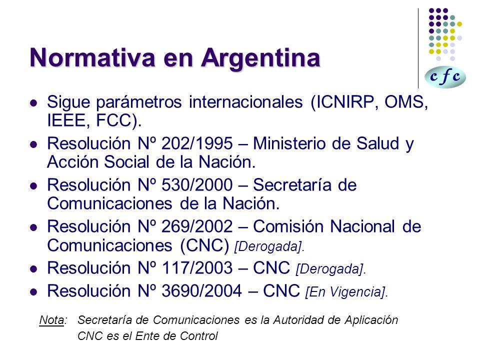 Normativa en Argentina Sigue parámetros internacionales (ICNIRP, OMS, IEEE, FCC). Resolución Nº 202/1995 – Ministerio de Salud y Acción Social de la N