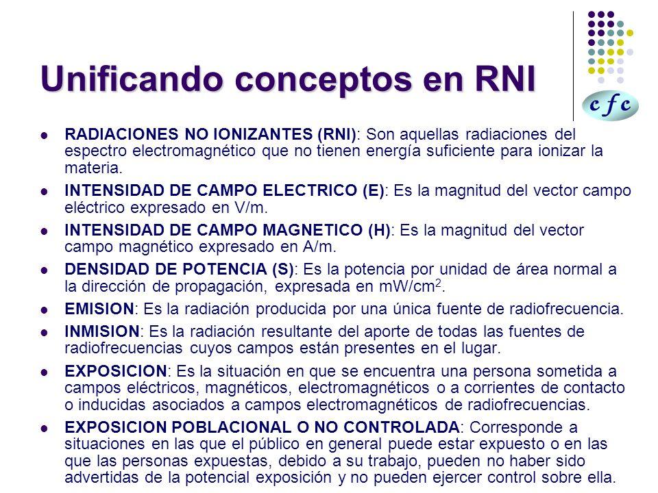 Unificando conceptos en RNI RADIACIONES NO IONIZANTES (RNI): Son aquellas radiaciones del espectro electromagnético que no tienen energía suficiente p