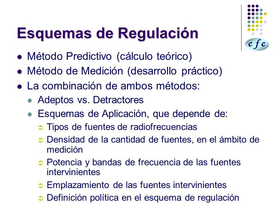 Esquemas de Regulación Si se considera Campo Lejano evaluación de valores de RNI por cálculo, basado en Método de Predicción.