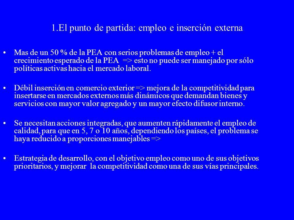 1.El punto de partida: empleo e inserción externa Mas de un 50 % de la PEA con serios problemas de empleo + el crecimiento esperado de la PEA => esto no puede ser manejado por sólo políticas activas hacia el mercado laboral.