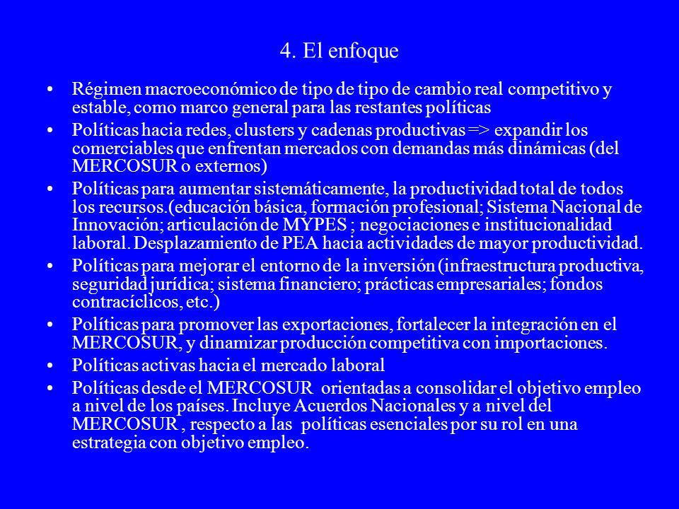 Gráfico 1.Secuencia de políticas, objetivos intermedios y empleo de calidad.