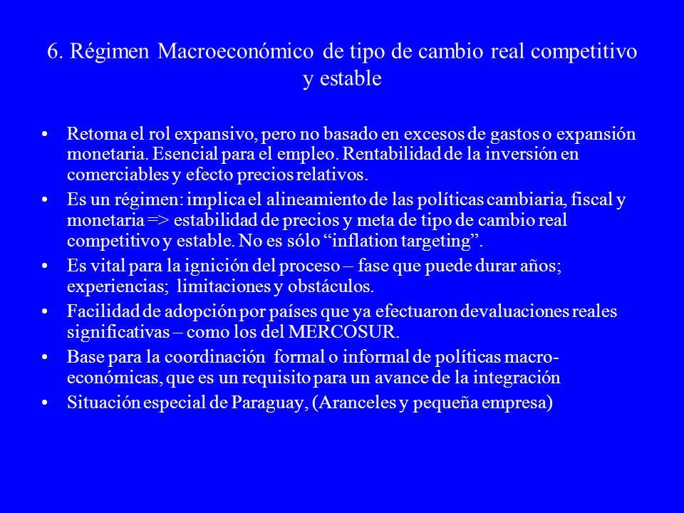 7.Políticas para aumentar la productividad total a nivel micro.