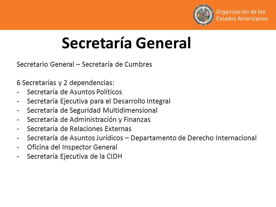 Secretaría General Secretario General – Secretaría de Cumbres 6 Secretarías y 2 dependencias: -Secretaría de Asuntos Políticos -Secretaría Ejecutiva p
