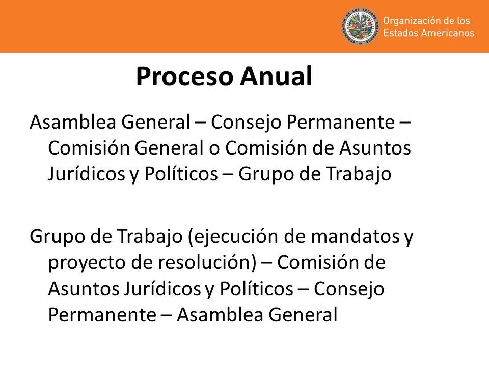 Proceso Anual Asamblea General – Consejo Permanente – Comisión General o Comisión de Asuntos Jurídicos y Políticos – Grupo de Trabajo Grupo de Trabajo