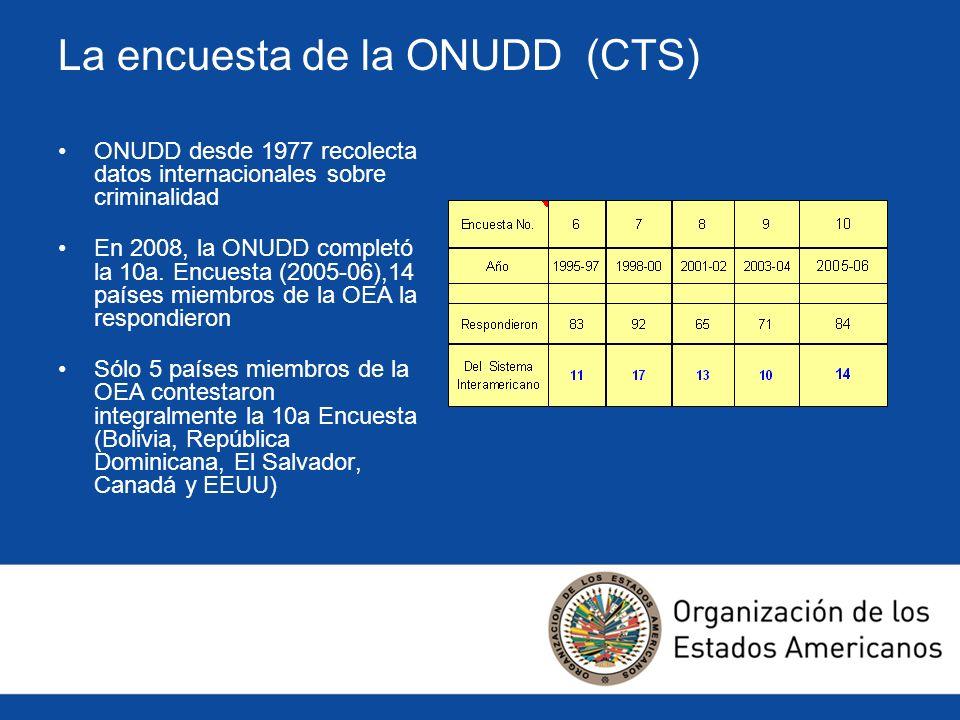 La encuesta de la ONUDD (CTS) ONUDD desde 1977 recolecta datos internacionales sobre criminalidad En 2008, la ONUDD completó la 10a. Encuesta (2005-06