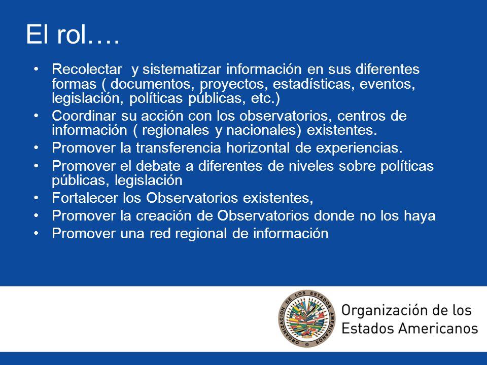 El rol…. Recolectar y sistematizar información en sus diferentes formas ( documentos, proyectos, estadísticas, eventos, legislación, políticas pública