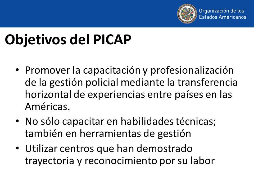 Objetivos del PICAP Promover la capacitación y profesionalización de la gestión policial mediante la transferencia horizontal de experiencias entre países en las Américas.