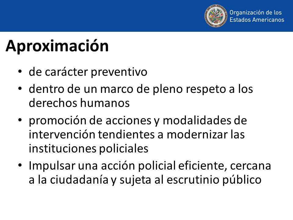 Aproximación de carácter preventivo dentro de un marco de pleno respeto a los derechos humanos promoción de acciones y modalidades de intervención ten