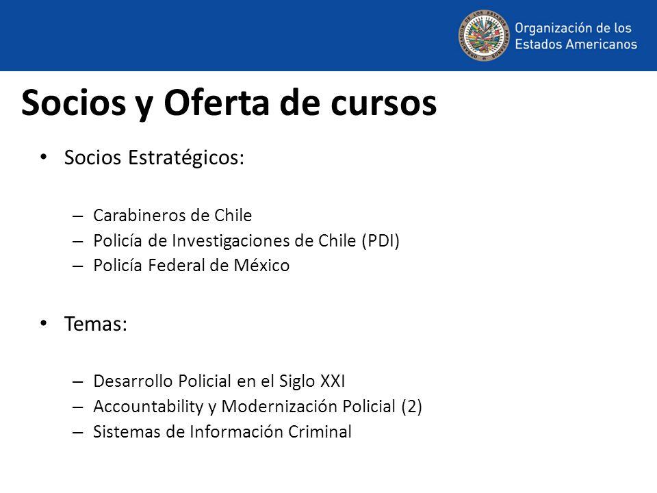 Socios y Oferta de cursos Socios Estratégicos: – Carabineros de Chile – Policía de Investigaciones de Chile (PDI) – Policía Federal de México Temas: – Desarrollo Policial en el Siglo XXI – Accountability y Modernización Policial (2) – Sistemas de Información Criminal
