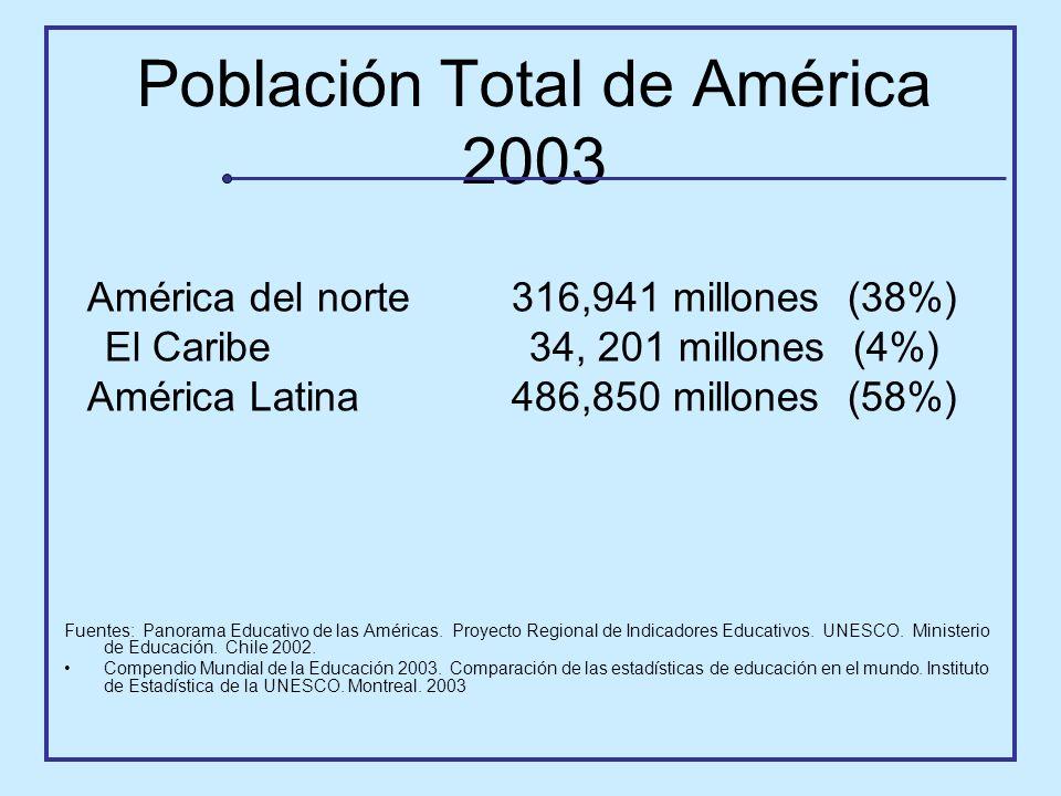 Población Total de América 2003 Fuentes: Panorama Educativo de las Américas. Proyecto Regional de Indicadores Educativos. UNESCO. Ministerio de Educac