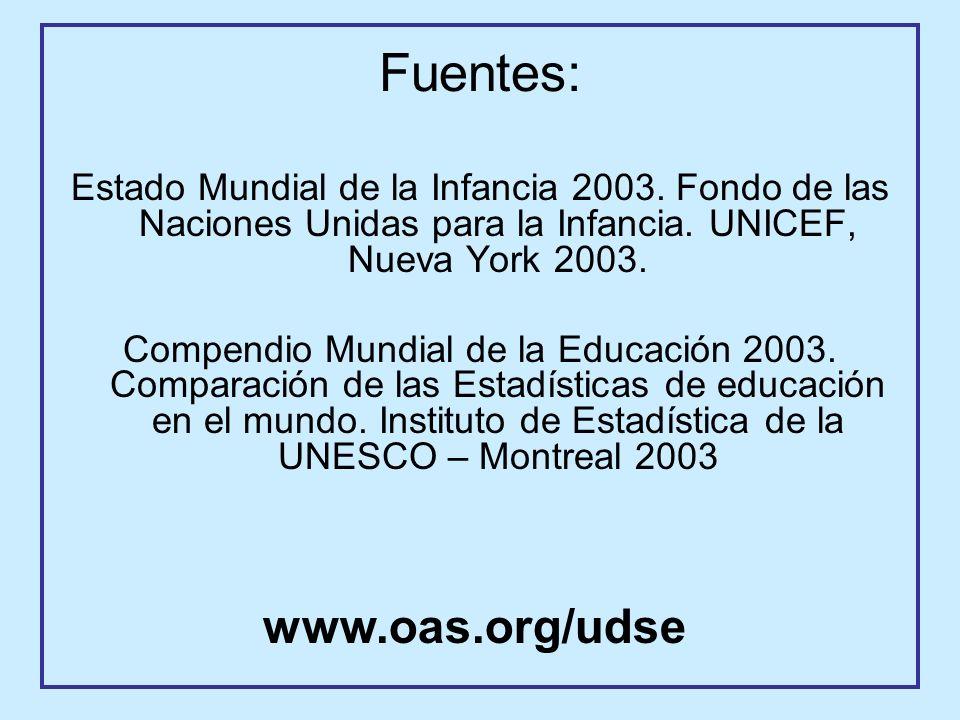 Fuentes: Estado Mundial de la Infancia 2003. Fondo de las Naciones Unidas para la Infancia. UNICEF, Nueva York 2003. Compendio Mundial de la Educación
