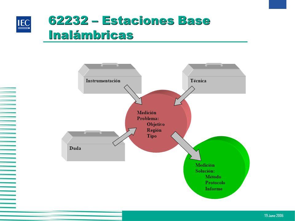 19 June 2006 62232 – Estaciones Base Inalámbricas InstrumentaciónTécnica Duda Medición Problema: Objetivo Región Tipo Medición Solución: Método Protoc