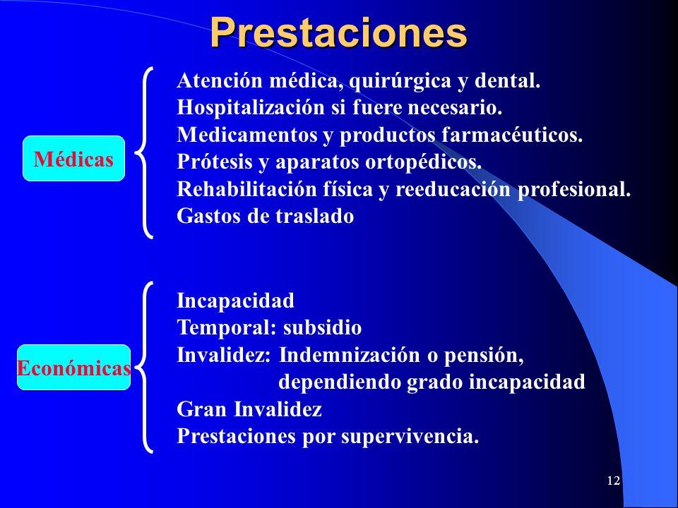 12Prestaciones Médicas Atención médica, quirúrgica y dental. Hospitalización si fuere necesario. Medicamentos y productos farmacéuticos. Prótesis y ap