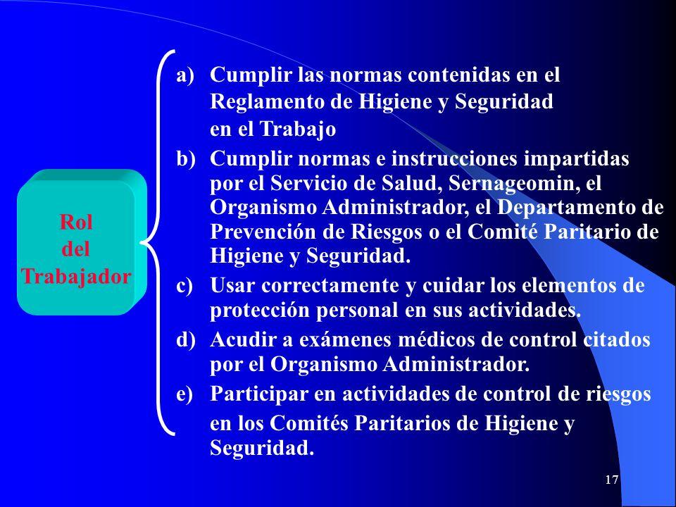 17 Rol del Trabajador a)Cumplir las normas contenidas en el Reglamento de Higiene y Seguridad en el Trabajo b)Cumplir normas e instrucciones impartida