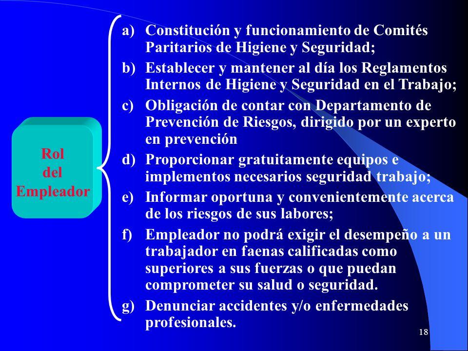 18 Rol del Empleador a)Constitución y funcionamiento de Comités Paritarios de Higiene y Seguridad; b)Establecer y mantener al día los Reglamentos Inte