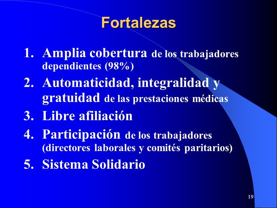19 Fortalezas 1.Amplia cobertura de los trabajadores dependientes (98%) 2.Automaticidad, integralidad y gratuidad de las prestaciones médicas 3.Libre