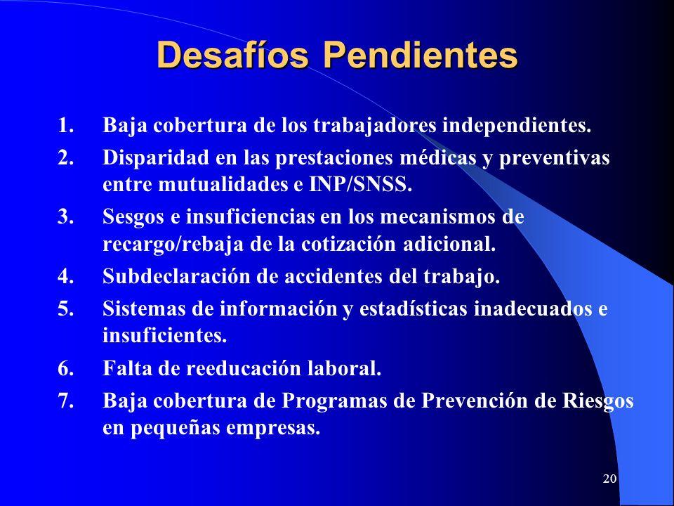 20 Desafíos Pendientes 1.Baja cobertura de los trabajadores independientes. 2.Disparidad en las prestaciones médicas y preventivas entre mutualidades