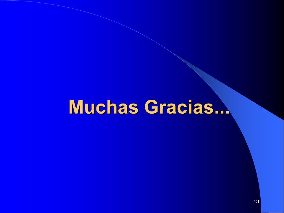 21 Muchas Gracias...