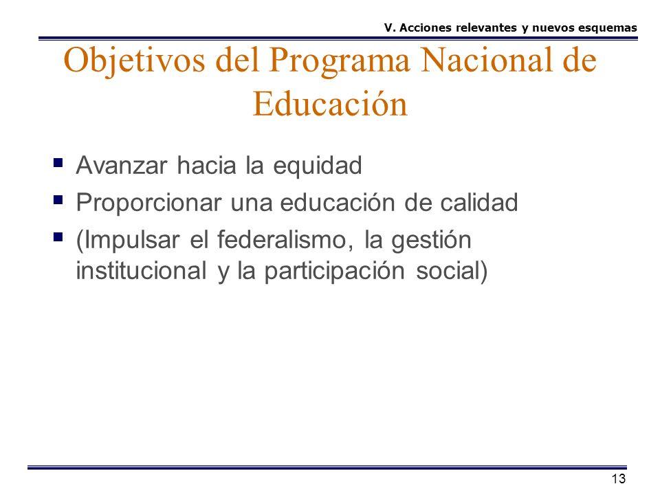 13 Objetivos del Programa Nacional de Educación Avanzar hacia la equidad Proporcionar una educación de calidad (Impulsar el federalismo, la gestión in