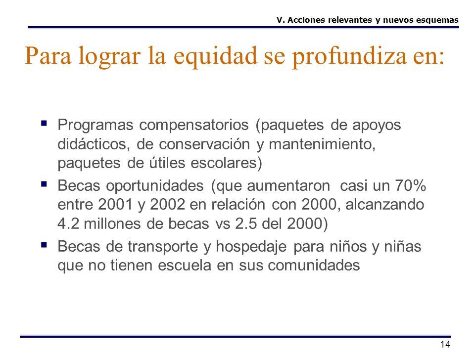 14 Para lograr la equidad se profundiza en: Programas compensatorios (paquetes de apoyos didácticos, de conservación y mantenimiento, paquetes de útil