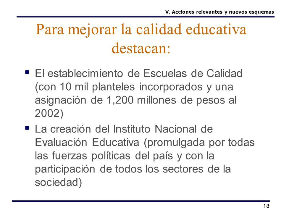 18 Para mejorar la calidad educativa destacan: El establecimiento de Escuelas de Calidad (con 10 mil planteles incorporados y una asignación de 1,200