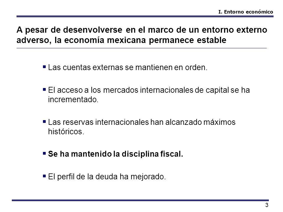 3 A pesar de desenvolverse en el marco de un entorno externo adverso, la economía mexicana permanece estable Las cuentas externas se mantienen en orde