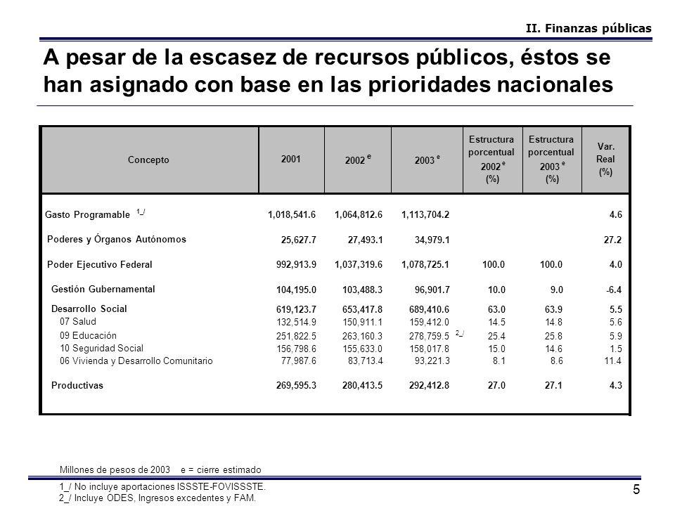 5 A pesar de la escasez de recursos públicos, éstos se han asignado con base en las prioridades nacionales 1_/ No incluye aportaciones ISSSTE-FOVISSST